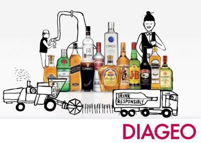 Diageo CSR Report